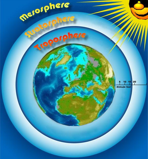 atmosfera tierra